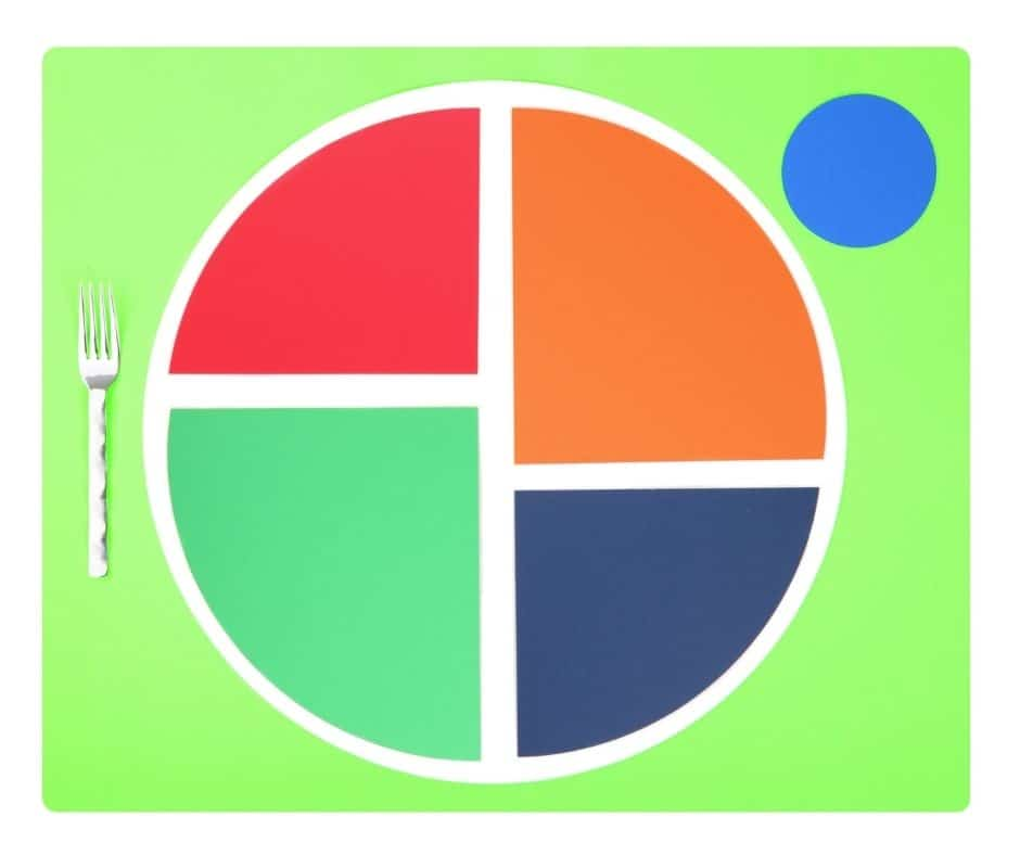 MyPlate from USDA for more personalized nutrition